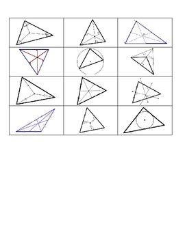 Identify and Sort Triangle Centers