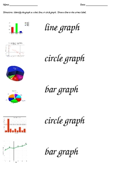 Identify bar, line and circle graph
