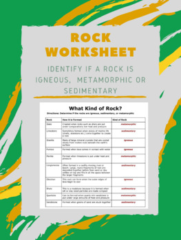 Identify if a Rock is Igneous, Sedimentary, or Metamorphic