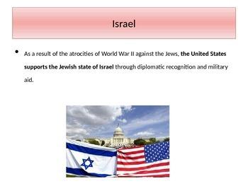 Identify regions of United States political involvement