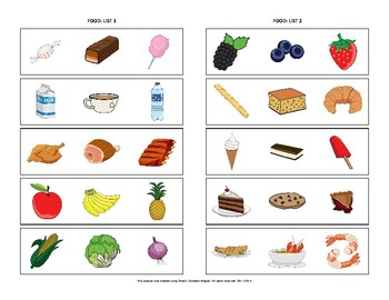 Identify the Category: Food