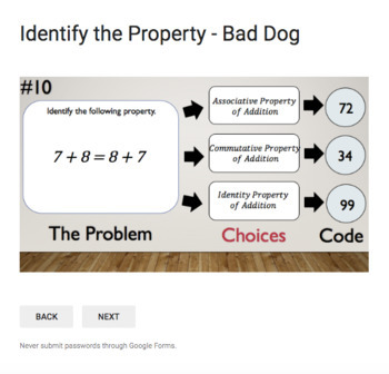 Identify the Math Property – Bad Dog Breakout for Google Classroom!