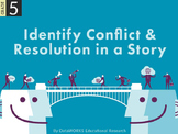 Identify the conflict and resolution in a story