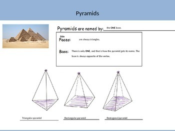 3D Figures and Surface Area Interactive Lesson