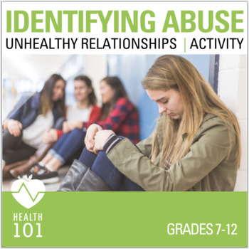 Identifying Abuse Activity: Relationships- Unhealthy Behaviors- Abuse Types