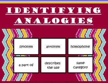 Identifying Analogies