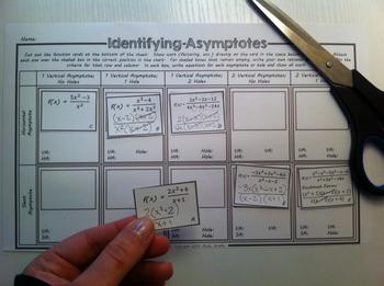 Identifying Asymptotes Activity