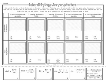 asymptotes worksheet calleveryonedaveday. Black Bedroom Furniture Sets. Home Design Ideas