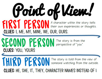 Identifying Author's Point of View Practice Pack (First, Second, Third Person)