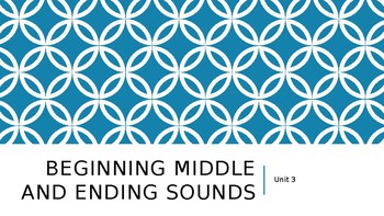 Identifying Beginning, Middle, and Ending Sounds