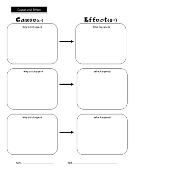 Identifying Cause and Effect Graphic Organizers