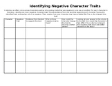 Identifying Negative Character Traits EDITABLE