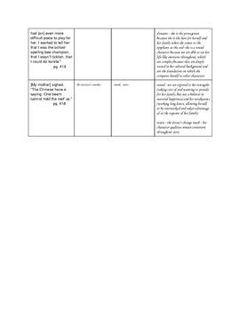 Identifying Characterization (The White Umbrella)