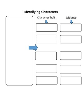 Identifying Characters