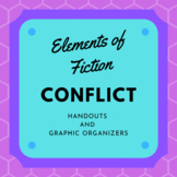 Identifying Conflict - Handout and Graphic Organizers
