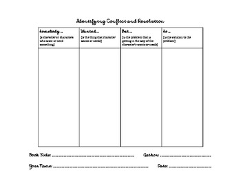Identifying Conflict And Resolution Worksheet
