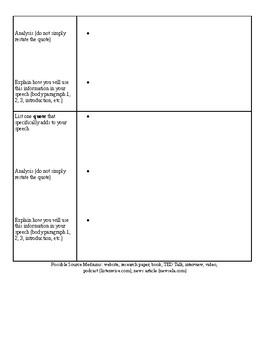 Identifying Credible Sources Worksheet