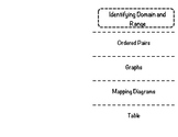 Identifying Domain and Range Foldable