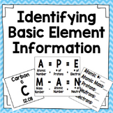 Identifying Element Information