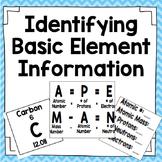 Identifying Element Information