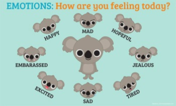"""Identifying Emotions Poster """"How are you feeling today?"""" 8 1/2 x 14"""