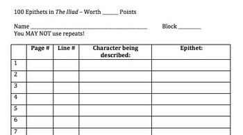 Identifying Epithets (in the Iliad or a different story)
