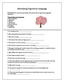 Identifying Figurative Language-Free