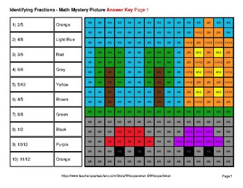 Identifying Fractions | City Math Mystery Picture Worksheets