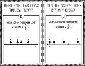Identifying Fractions Game Relay Race
