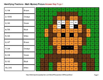 Identifying Fractions | Jungle Animals Math Mystery Picture Worksheets