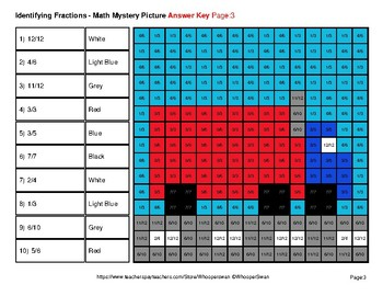 Identifying Fractions   Math Mystery Picture Worksheets - Transportation