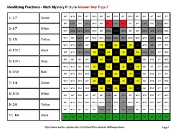 Identifying Fractions | Robots Math Mystery Picture Worksheets