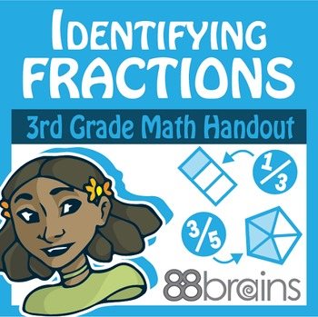 Identifying Fractions pgs. 3 & 4 (Common Core)