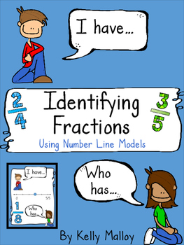 Identifying Fractions on a Number Line I Have Who Has Game