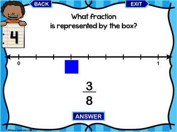 Identifying Fractions on a Number Line PowerPoint Games