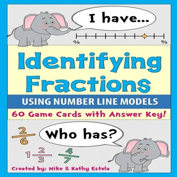 Identifying Fractions using Number Line Models {I Have, Wh