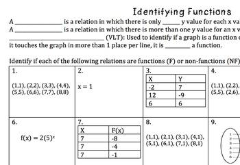 Identifying Functions