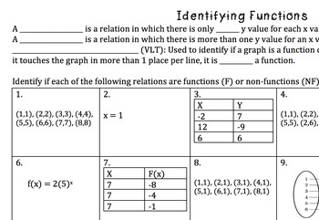 Identifying Functions