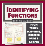 Identifying Functions using Ordered Pairs, Mappings, Tables & Graphs.