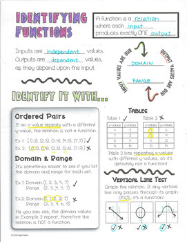 Identifying Functions Doodle Notes