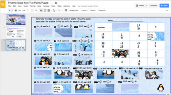 Finding the Slope from Two Points Digital Puzzle with GOOGLE Slides