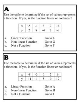 Identifying Functions Hunt