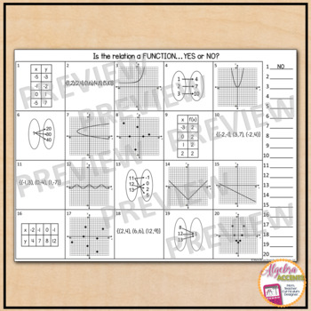 Function or Not Practice Worksheet by Algebra Accents | TpT