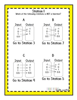Identifying Functions Stations Maze