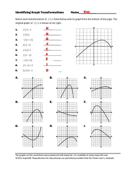 Identifying Graph Transformations