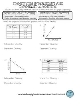 Identifying Independent and Dependent Quantities from Tabl