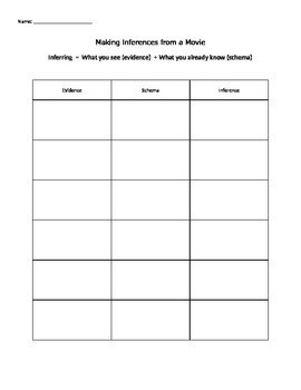 Identifying Inferences worksheet
