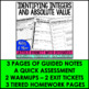 Integers and Absolute Value Lesson Bundle