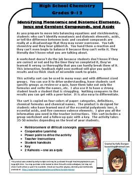 Identifying Ionic & Covalent Comopunds, Acids, and Monatomic & Diatomic Elemen