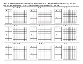 Linear or Nonlinear:Identifying Linear Equations Through Graphing